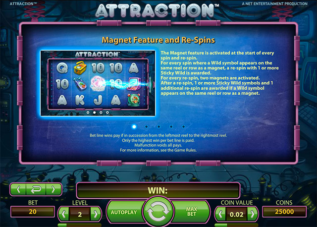 Attraction-Slot-Magnetic-Features-and-free-spins