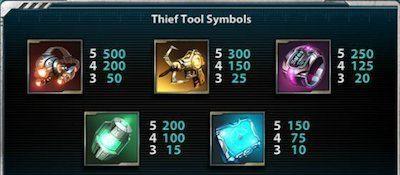 Thief-symbols